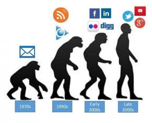 evoluzione-dei-media