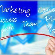 Concetti chiave del Marketing